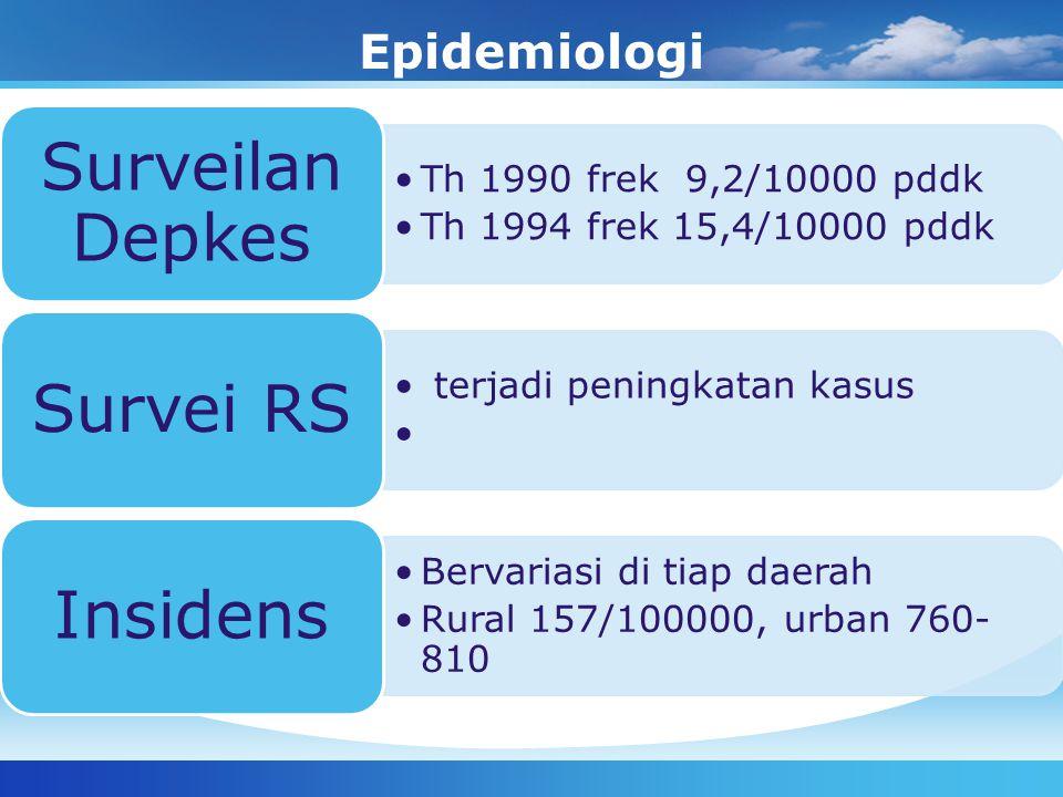 Epidemiologi Th 1990 frek 9,2/10000 pddk Th 1994 frek 15,4/10000 pddk Surveilan Depkes terjadi peningkatan kasus Survei RS Bervariasi di tiap daerah R