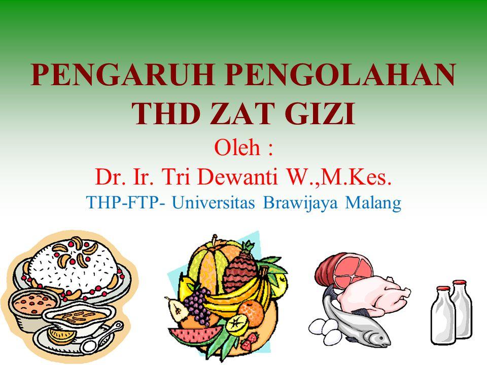 PENGARUH PENGOLAHAN THD ZAT GIZI Oleh : Dr. Ir. Tri Dewanti W.,M.Kes. THP-FTP- Universitas Brawijaya Malang