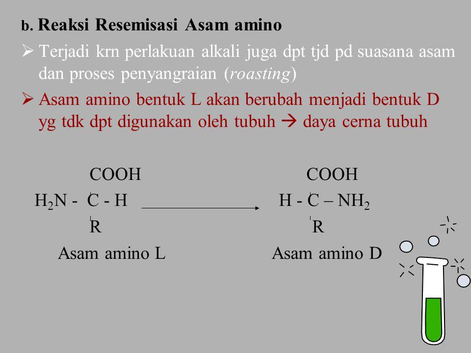 b. Reaksi Resemisasi Asam amino  Terjadi krn perlakuan alkali juga dpt tjd pd suasana asam dan proses penyangraian (roasting)  Asam amino bentuk L a