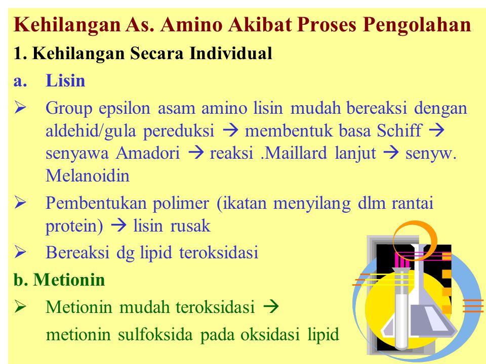 Kehilangan As. Amino Akibat Proses Pengolahan 1. Kehilangan Secara Individual a.Lisin  Group epsilon asam amino lisin mudah bereaksi dengan aldehid/g