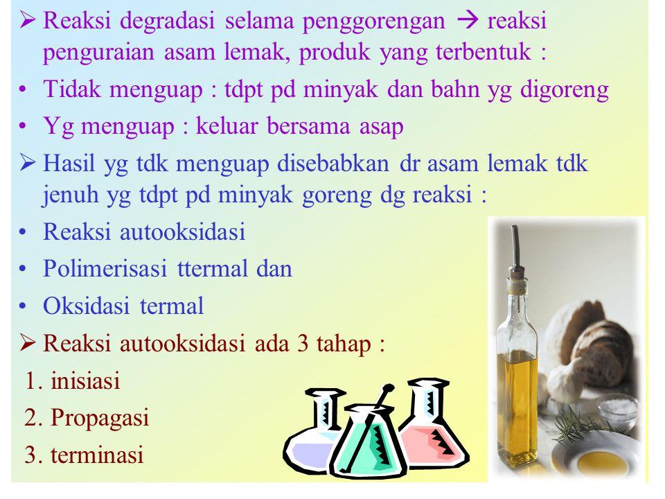  Reaksi degradasi selama penggorengan  reaksi penguraian asam lemak, produk yang terbentuk : Tidak menguap : tdpt pd minyak dan bahn yg digoreng Yg menguap : keluar bersama asap  Hasil yg tdk menguap disebabkan dr asam lemak tdk jenuh yg tdpt pd minyak goreng dg reaksi : Reaksi autooksidasi Polimerisasi ttermal dan Oksidasi termal  Reaksi autooksidasi ada 3 tahap : 1.