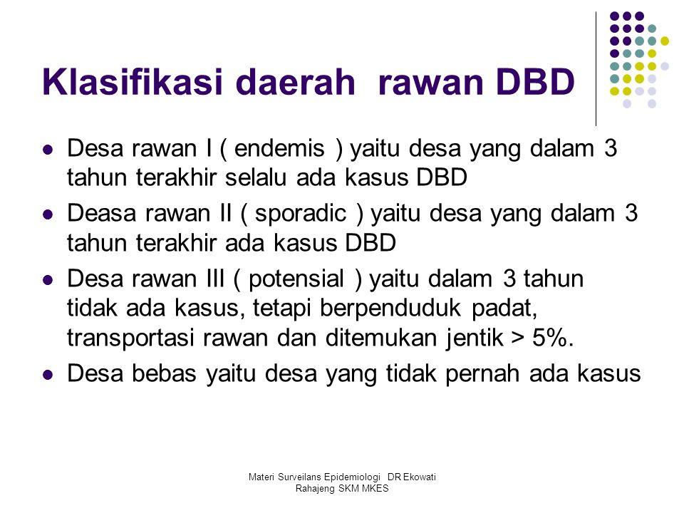 Materi Surveilans Epidemiologi DR Ekowati Rahajeng SKM MKES Klasifikasi daerah rawan DBD Desa rawan I ( endemis ) yaitu desa yang dalam 3 tahun terakh