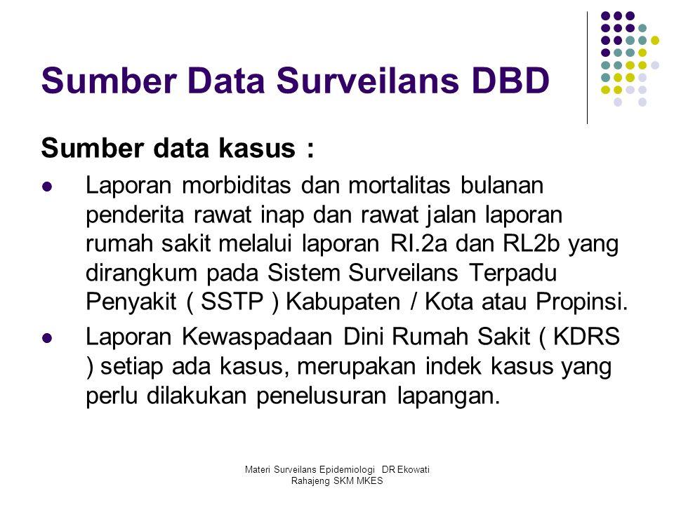 Materi Surveilans Epidemiologi DR Ekowati Rahajeng SKM MKES Sumber Data Surveilans DBD Sumber data kasus : Laporan morbiditas dan mortalitas bulanan p