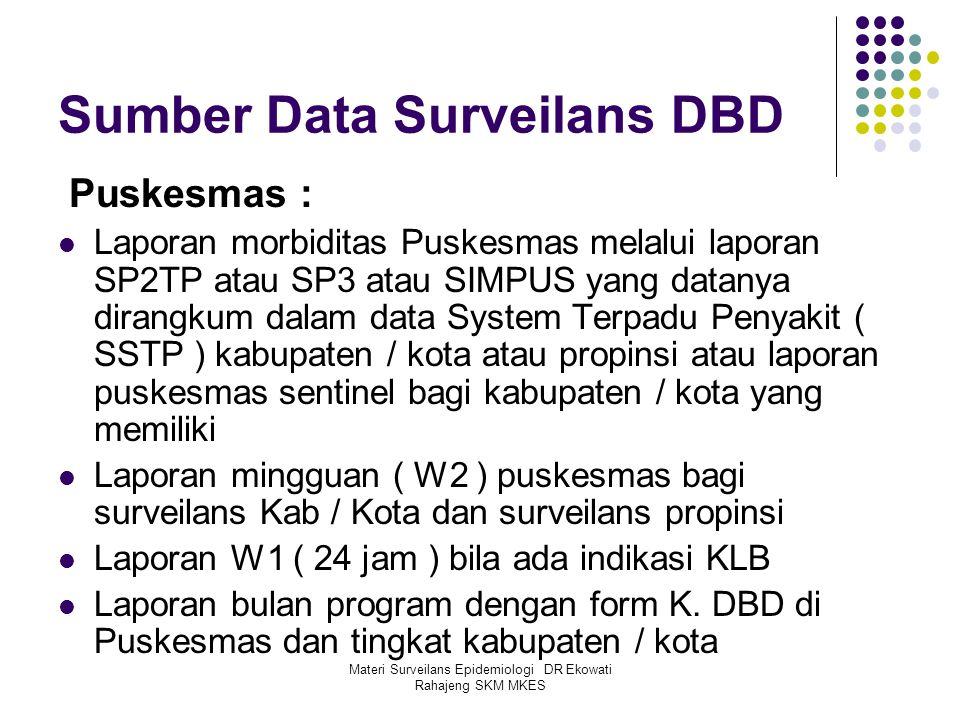 Materi Surveilans Epidemiologi DR Ekowati Rahajeng SKM MKES Sumber Data Surveilans DBD Puskesmas : Laporan morbiditas Puskesmas melalui laporan SP2TP