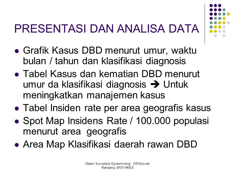 Materi Surveilans Epidemiologi DR Ekowati Rahajeng SKM MKES PRESENTASI DAN ANALISA DATA Grafik Kasus DBD menurut umur, waktu bulan / tahun dan klasifi