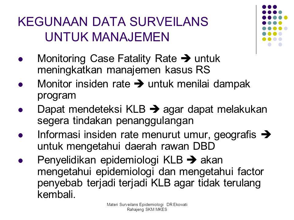 Materi Surveilans Epidemiologi DR Ekowati Rahajeng SKM MKES KEGUNAAN DATA SURVEILANS UNTUK MANAJEMEN Monitoring Case Fatality Rate  untuk meningkatka
