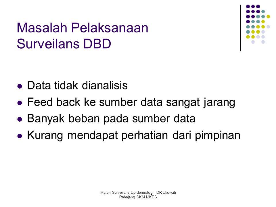 Materi Surveilans Epidemiologi DR Ekowati Rahajeng SKM MKES Masalah Pelaksanaan Surveilans DBD Data tidak dianalisis Feed back ke sumber data sangat j