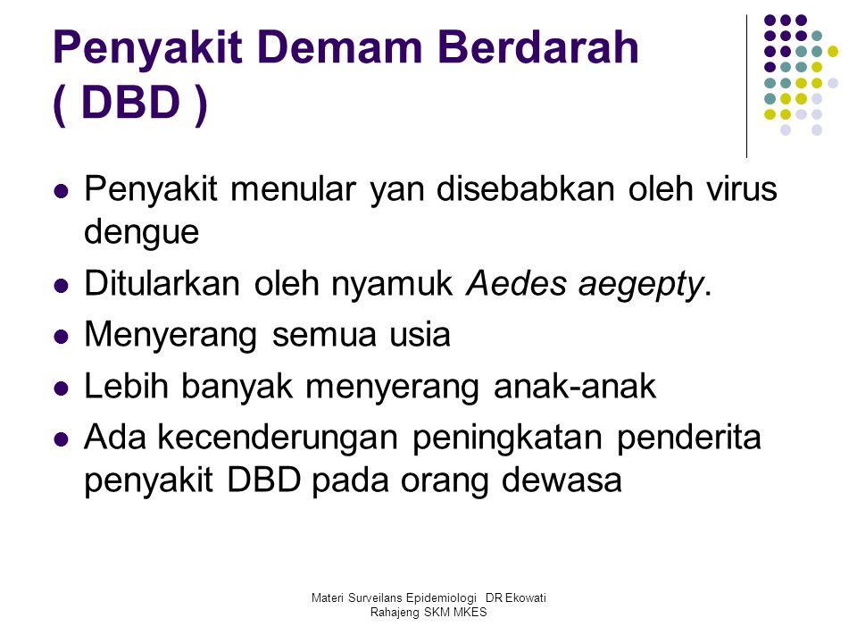 Materi Surveilans Epidemiologi DR Ekowati Rahajeng SKM MKES Penyakit Demam Berdarah ( DBD ) Penyakit menular yan disebabkan oleh virus dengue Ditulark