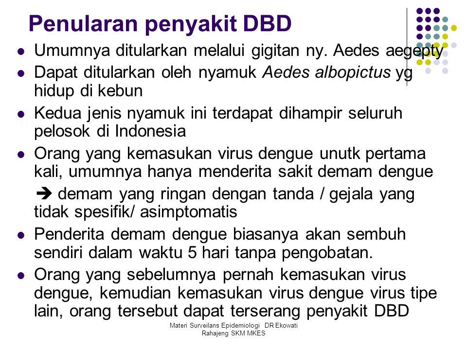 Materi Surveilans Epidemiologi DR Ekowati Rahajeng SKM MKES Penularan penyakit DBD Umumnya ditularkan melalui gigitan ny. Aedes aegepty Dapat ditulark