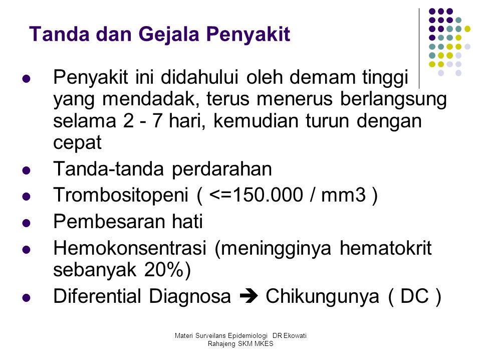 Materi Surveilans Epidemiologi DR Ekowati Rahajeng SKM MKES Tanda dan Gejala Penyakit Penyakit ini didahului oleh demam tinggi yang mendadak, terus me