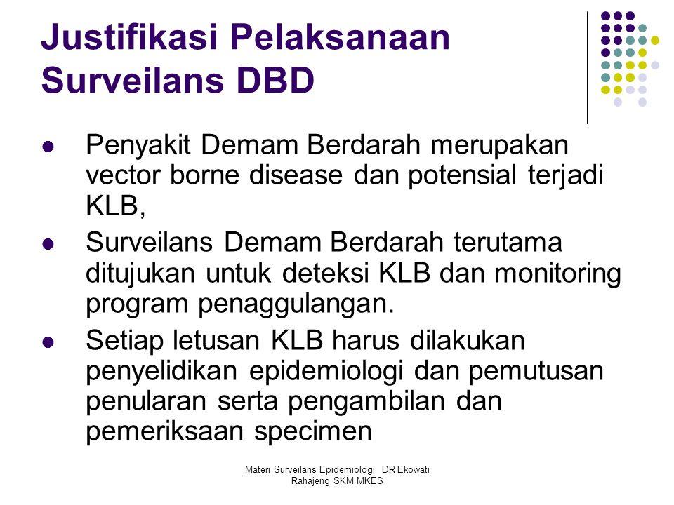 Materi Surveilans Epidemiologi DR Ekowati Rahajeng SKM MKES Justifikasi Pelaksanaan Surveilans DBD Penyakit Demam Berdarah merupakan vector borne dise