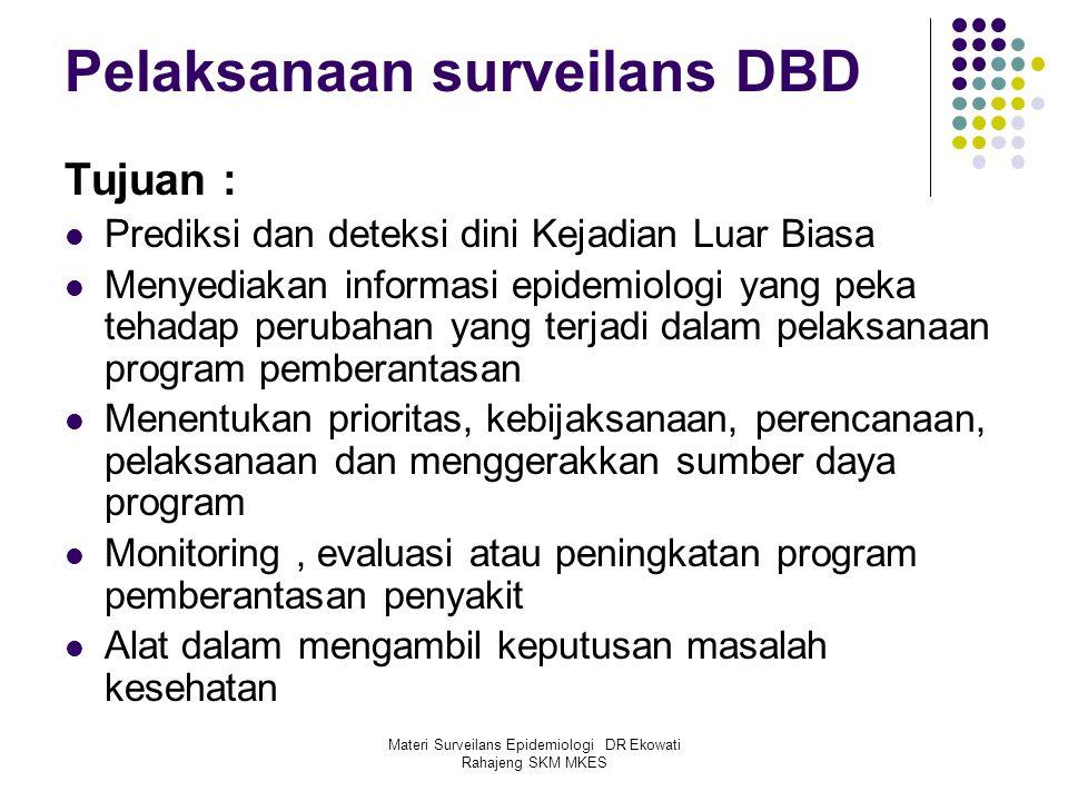 Materi Surveilans Epidemiologi DR Ekowati Rahajeng SKM MKES Pelaksanaan surveilans DBD Tujuan : Prediksi dan deteksi dini Kejadian Luar Biasa Menyedia