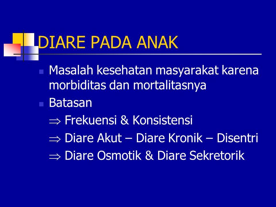 INDIKASI PEMBERIAN ANTIBIOTIK Tersangka Kolera (Tetrasiklin, Furazolidon) Tersangka Disentri (TMP-SMZ, ampisilin, asam nalidiksat) Terbukti Amebiasis (Metronidazol) Terbukti Giardiasis (Metronidazol)