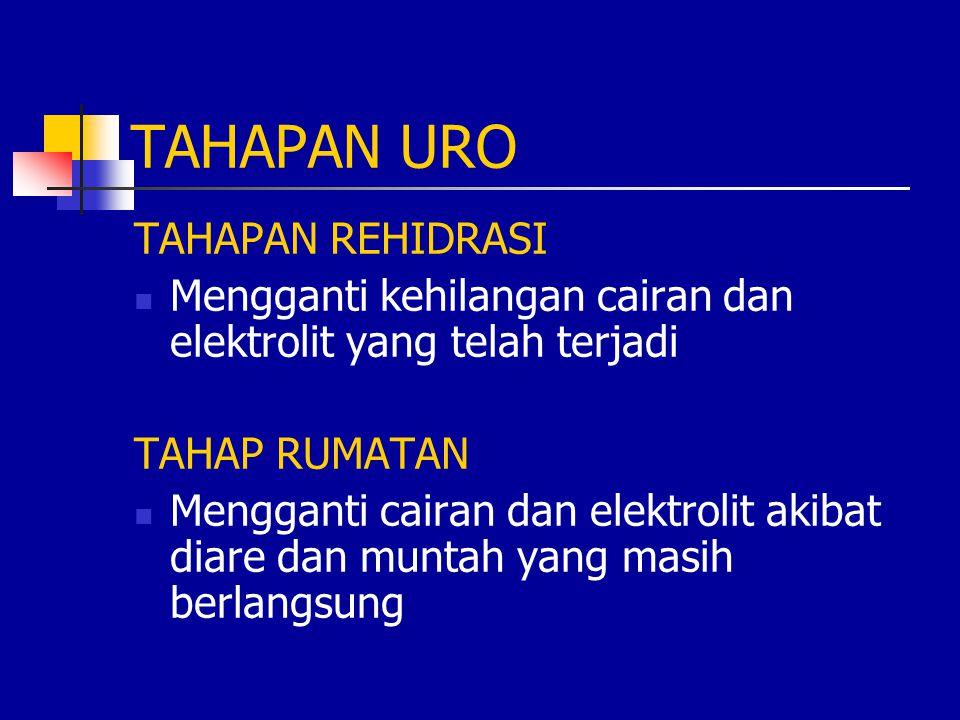 TAHAPAN URO TAHAPAN REHIDRASI Mengganti kehilangan cairan dan elektrolit yang telah terjadi TAHAP RUMATAN Mengganti cairan dan elektrolit akibat diare
