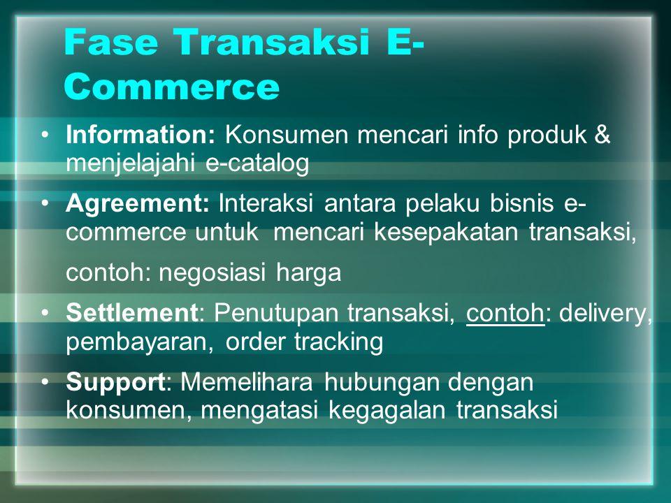 Fase Transaksi E- Commerce Information: Konsumen mencari info produk & menjelajahi e-catalog Agreement: Interaksi antara pelaku bisnis e- commerce unt