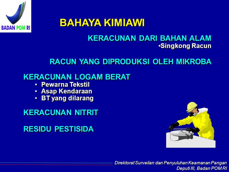 Direktorat Surveilan dan Penyuluhan Keamanan Pangan Deputi III, Badan POM RI SERANGGA Langsung : Kotoran yang dibawa Kerusakan Fisik seperti kutu bera