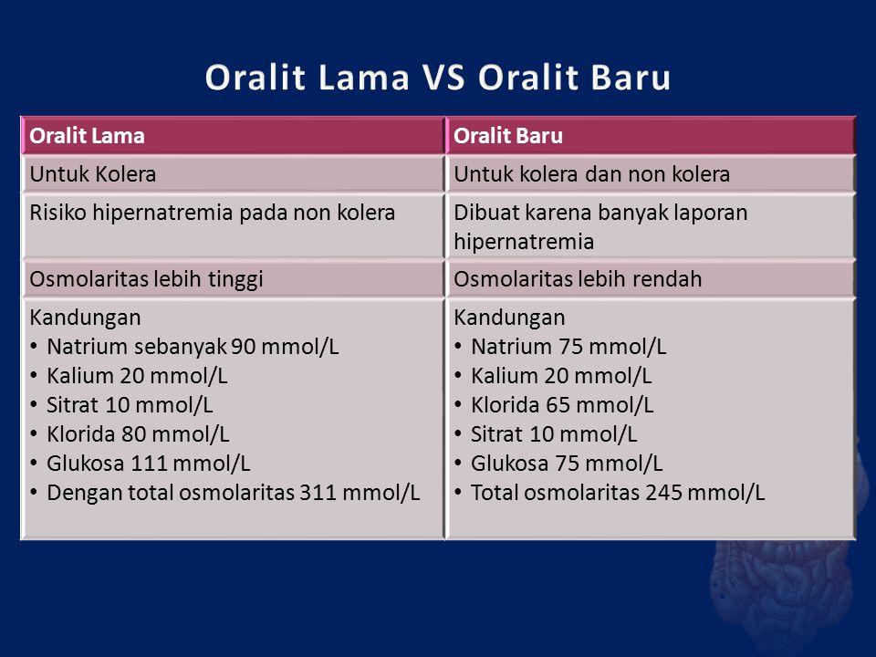Oralit LamaOralit Baru Untuk KoleraUntuk kolera dan non kolera Risiko hipernatremia pada non koleraDibuat karena banyak laporan hipernatremia Osmolari