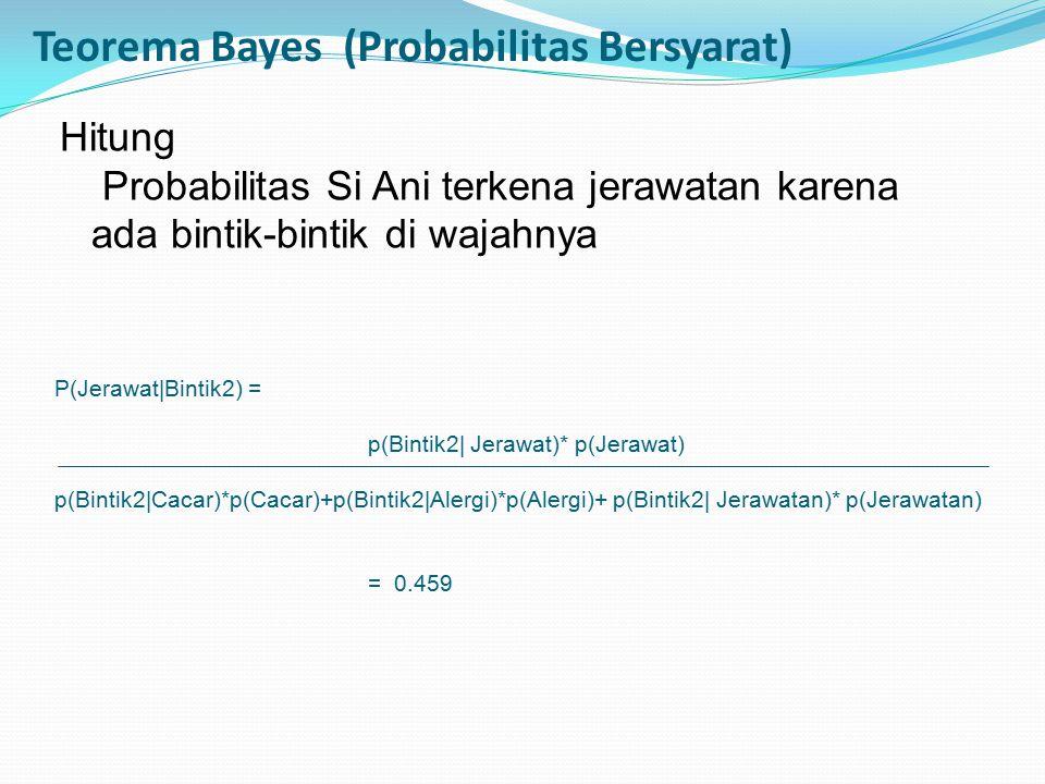 Hitung Probabilitas Si Ani terkena jerawatan karena ada bintik-bintik di wajahnya Teorema Bayes (Probabilitas Bersyarat) P(Jerawat|Bintik2) = p(Bintik2| Jerawat)* p(Jerawat) p(Bintik2|Cacar)*p(Cacar)+p(Bintik2|Alergi)*p(Alergi)+ p(Bintik2| Jerawatan)* p(Jerawatan) = 0.459