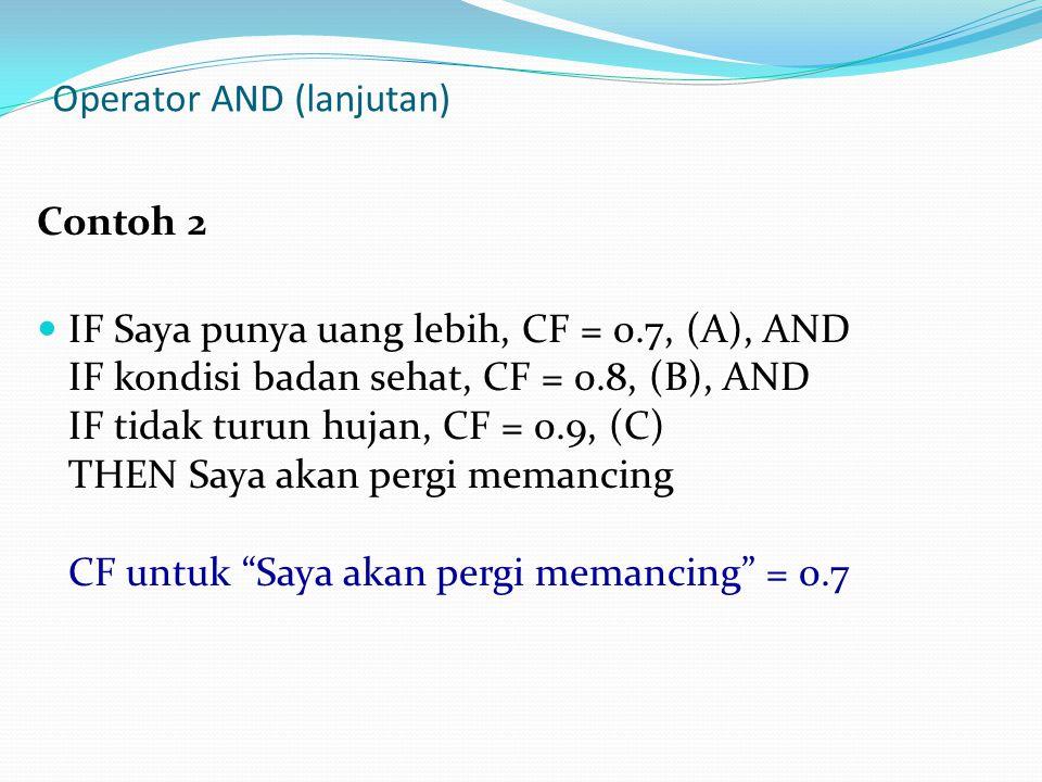 Contoh 2 IF Saya punya uang lebih, CF = 0.7, (A), AND IF kondisi badan sehat, CF = 0.8, (B), AND IF tidak turun hujan, CF = 0.9, (C) THEN Saya akan pergi memancing CF untuk Saya akan pergi memancing = 0.7 Operator AND (lanjutan)