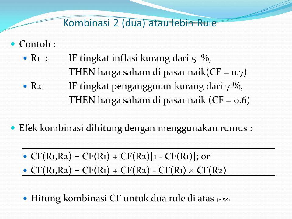 Kombinasi 2 (dua) atau lebih Rule Contoh : R1 : IF tingkat inflasi kurang dari 5 %, THEN harga saham di pasar naik(CF = 0.7) R2:IF tingkat pengangguran kurang dari 7 %, THEN harga saham di pasar naik (CF = 0.6) Efek kombinasi dihitung dengan menggunakan rumus : CF(R1,R2) = CF(R1) + CF(R2)[1 - CF(R1)]; or CF(R1,R2) = CF(R1) + CF(R2) - CF(R1)  CF(R2) Hitung kombinasi CF untuk dua rule di atas (0.88)