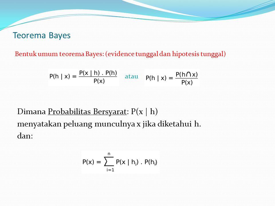 Dimana Probabilitas Bersyarat: P(x | h) menyatakan peluang munculnya x jika diketahui h. dan: Bentuk umum teorema Bayes: (evidence tunggal dan hipotes