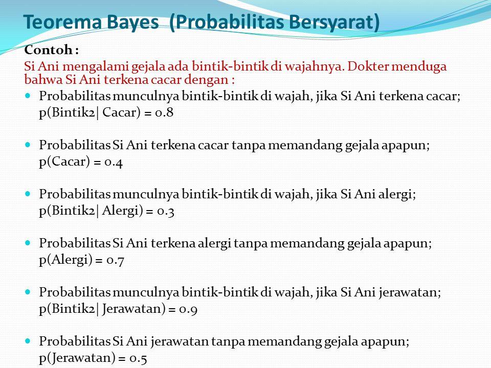 Teorema Bayes (Probabilitas Bersyarat) Contoh : Si Ani mengalami gejala ada bintik-bintik di wajahnya.