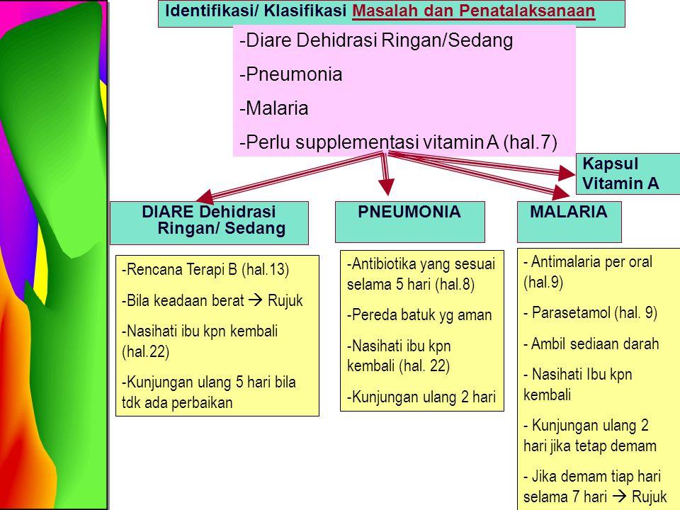 Identifikasi/ Klasifikasi Masalah dan Penatalaksanaan -Diare Dehidrasi Ringan/Sedang -Pneumonia -Malaria -Perlu supplementasi vitamin A (hal.7) DIARE