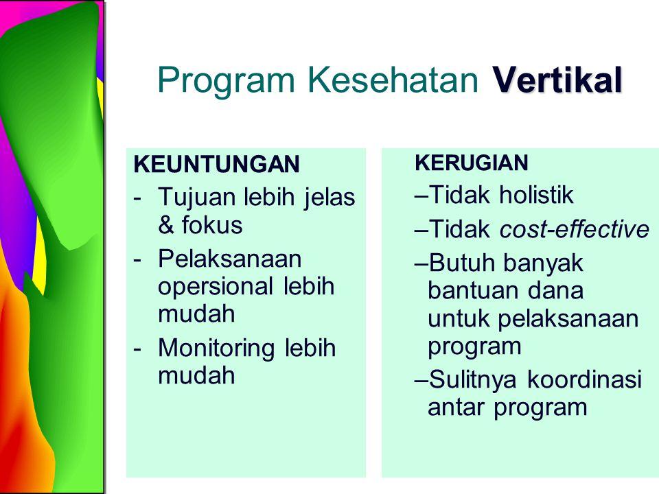 Horizontal Program Kesehatan Horizontal KEUNTUNGAN -Pelaksanaannya dapat disesuaikan sesuai kebutuhan lokal -Merupakan refleksi konsep kesehatan yang multidimensi dan holistik -Efektif untuk program kesehatan baru & kondisi bencana -Lebih banyak hasil (output) dengan sumberdaya (input) yang terbatas -Dapat berespon lebih baik thd kebutuhan masyarakat setempat KERUGIAN –Tujuan kurang fokus –Banyak program yang harus dilaksanakan secara bersama-sama