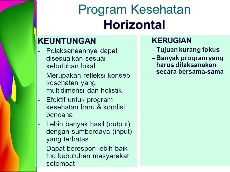 Horizontal Program Kesehatan Horizontal KEUNTUNGAN -Pelaksanaannya dapat disesuaikan sesuai kebutuhan lokal -Merupakan refleksi konsep kesehatan yang