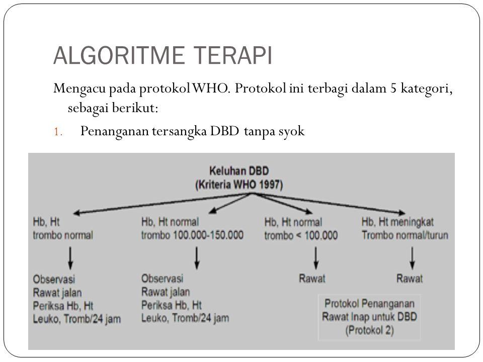 ALGORITME TERAPI Mengacu pada protokol WHO. Protokol ini terbagi dalam 5 kategori, sebagai berikut: 1. Penanganan tersangka DBD tanpa syok
