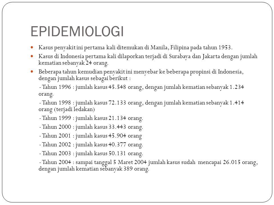EPIDEMIOLOGI Kasus penyakit ini pertama kali ditemukan di Manila, Filipina pada tahun 1953. Kasus di Indonesia pertama kali dilaporkan terjadi di Sura