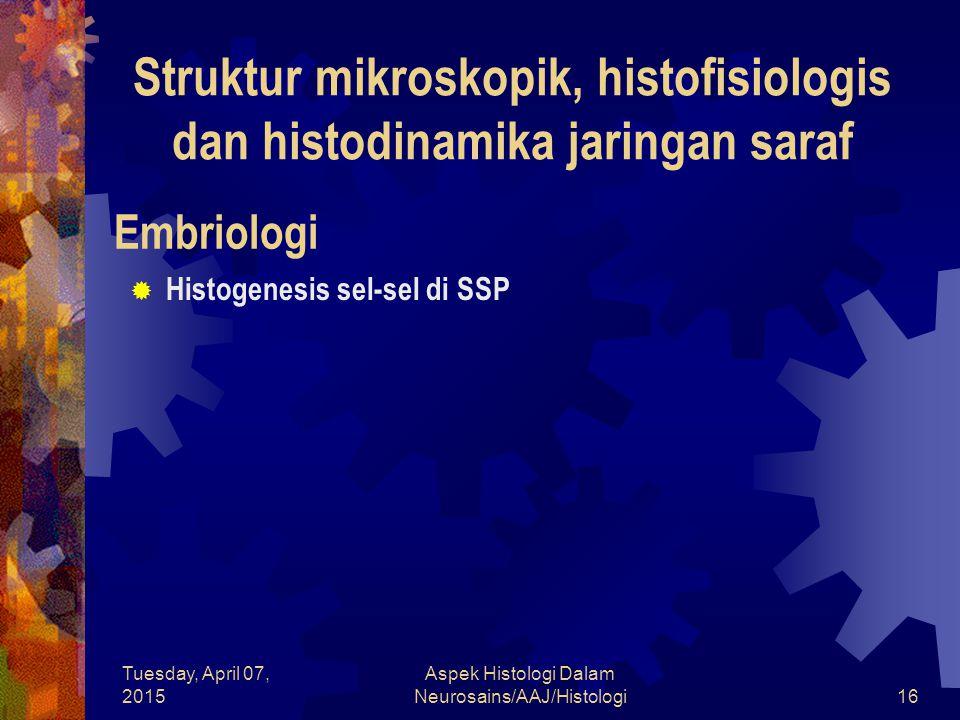Tuesday, April 07, 2015 Aspek Histologi Dalam Neurosains/AAJ/Histologi16  Histogenesis sel-sel di SSP Embriologi Struktur mikroskopik, histofisiologi