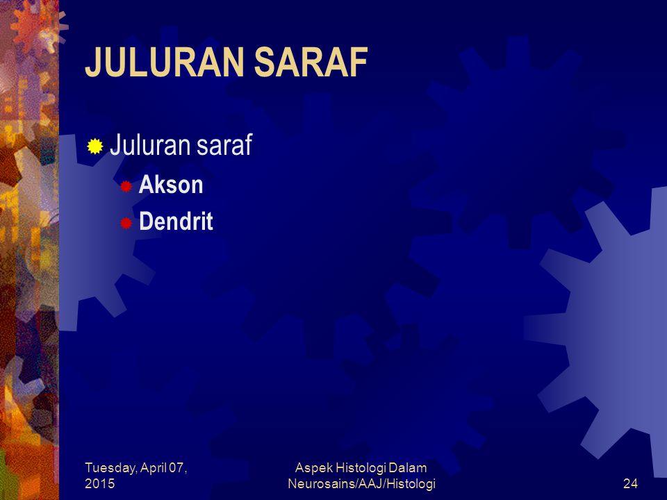 Tuesday, April 07, 2015 Aspek Histologi Dalam Neurosains/AAJ/Histologi24 JULURAN SARAF  Juluran saraf  Akson  Dendrit