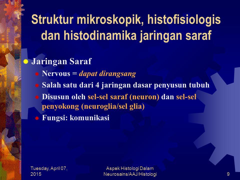 Tuesday, April 07, 2015 Aspek Histologi Dalam Neurosains/AAJ/Histologi9 Struktur mikroskopik, histofisiologis dan histodinamika jaringan saraf  Jarin