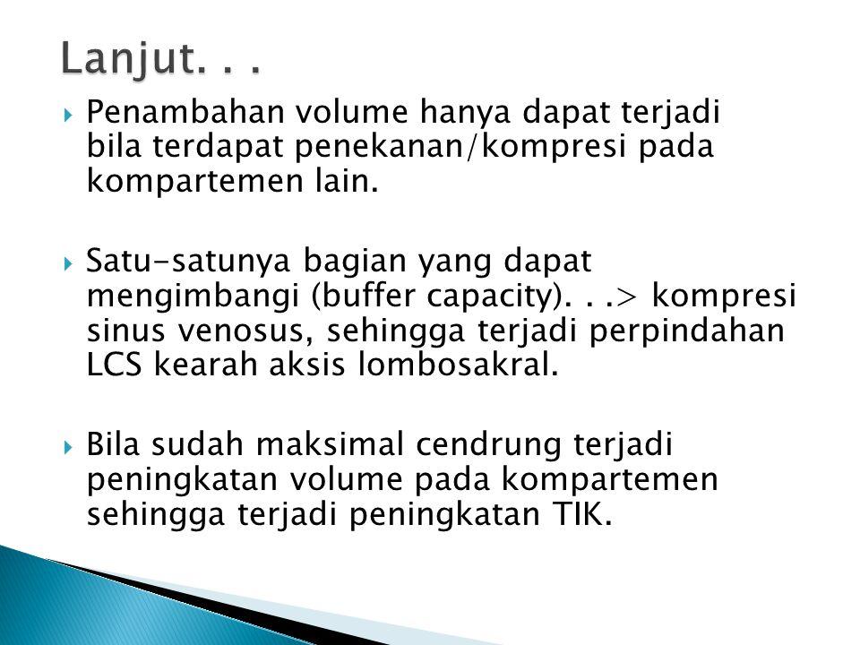  Penambahan volume hanya dapat terjadi bila terdapat penekanan/kompresi pada kompartemen lain.  Satu-satunya bagian yang dapat mengimbangi (buffer c