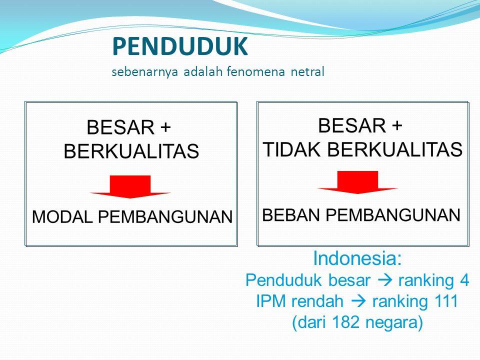 PENDUDUK sebenarnya adalah fenomena netral Indonesia: Penduduk besar  ranking 4 IPM rendah  ranking 111 (dari 182 negara) BESAR + BERKUALITAS MODAL PEMBANGUNAN BESAR + TIDAK BERKUALITAS BEBAN PEMBANGUNAN