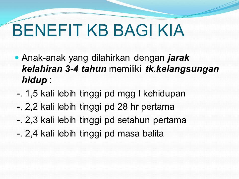 BENEFIT KB BAGI KIA Anak-anak yang dilahirkan dengan jarak kelahiran 3-4 tahun memiliki tk.kelangsungan hidup : -. 1,5 kali lebih tinggi pd mgg I kehi