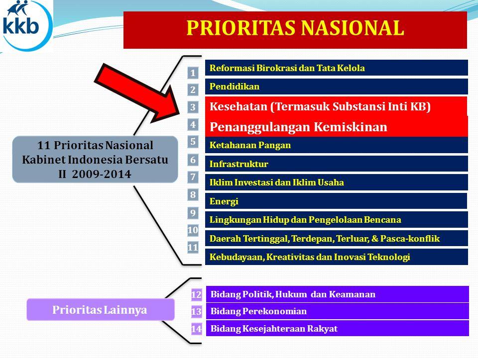 PRIORITAS NASIONAL 1 Reformasi Birokrasi dan Tata Kelola 2 Pendidikan 3 Kesehatan (Termasuk Substansi Inti KB) Berencana) 4 Penanggulangan Kemiskinan 5 Ketahanan Pangan 6 Infrastruktur 7 Iklim Investasi dan Iklim Usaha 8 Energi 9 Lingkungan Hidup dan Pengelolaan Bencana 10 Daerah Tertinggal, Terdepan, Terluar, & Pasca-konflik 11 Prioritas Nasional Kabinet Indonesia Bersatu II 2009-2014 11 Kebudayaan, Kreativitas dan Inovasi Teknologi 12 Bidang Politik, Hukum dan Keamanan 13 Bidang Perekonomian 14 Bidang Kesejahteraan Rakyat Prioritas Lainnya