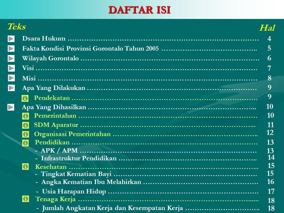 Inovasi Pemerintah Provinsi Gorontalo …………………………………………… Energi …………………………………………………………………………… Penganggaran …………………………………………………………………..