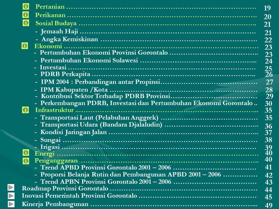 Dasar Hukum Undang-Undang No. 38 Tahun 2000 Pembentukan Provinsi Gorontalo 4 16 Pebruari 2001