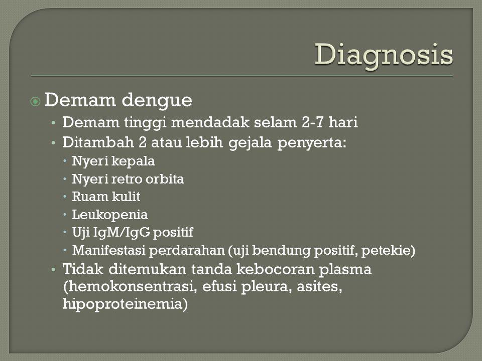  Demam dengue Demam tinggi mendadak selam 2-7 hari Ditambah 2 atau lebih gejala penyerta:  Nyeri kepala  Nyeri retro orbita  Ruam kulit  Leukopen