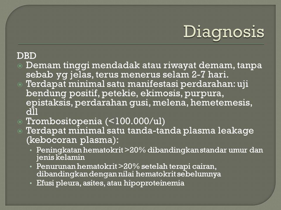 DBD  Demam tinggi mendadak atau riwayat demam, tanpa sebab yg jelas, terus menerus selam 2-7 hari.  Terdapat minimal satu manifestasi perdarahan: uj