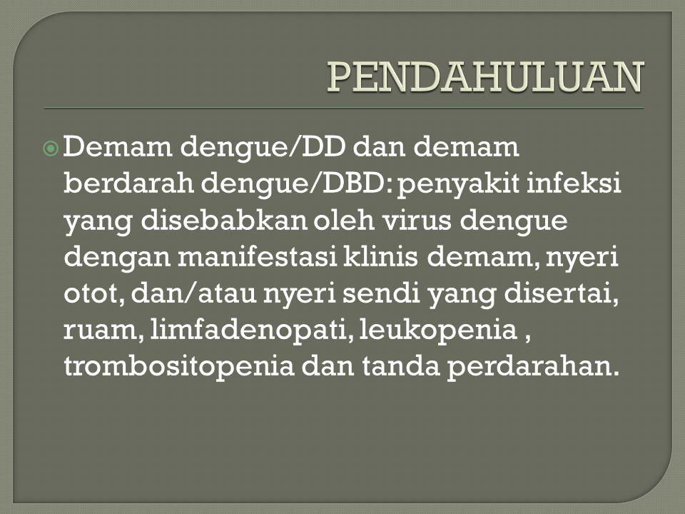  Demam dengue Demam tinggi mendadak selam 2-7 hari Ditambah 2 atau lebih gejala penyerta:  Nyeri kepala  Nyeri retro orbita  Ruam kulit  Leukopenia  Uji IgM/IgG positif  Manifestasi perdarahan (uji bendung positif, petekie) Tidak ditemukan tanda kebocoran plasma (hemokonsentrasi, efusi pleura, asites, hipoproteinemia)
