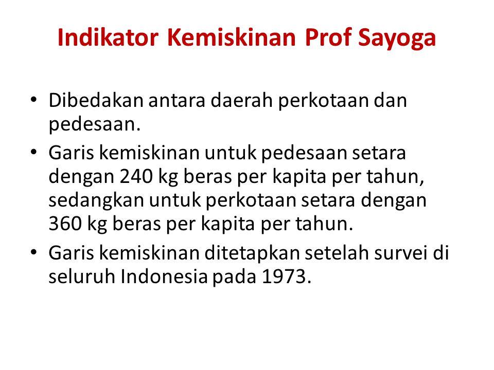 Indikator Kemiskinan Prof Sayoga Dibedakan antara daerah perkotaan dan pedesaan.
