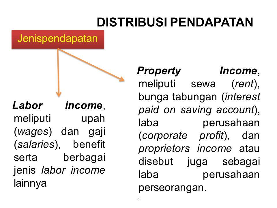 Menggambarkan bagian dari pendapatan yang diterima oleh para pemilik faktor produksi.Menggambarkan bagian dari pendapatan yang diterima oleh para pemilik faktor produksi.