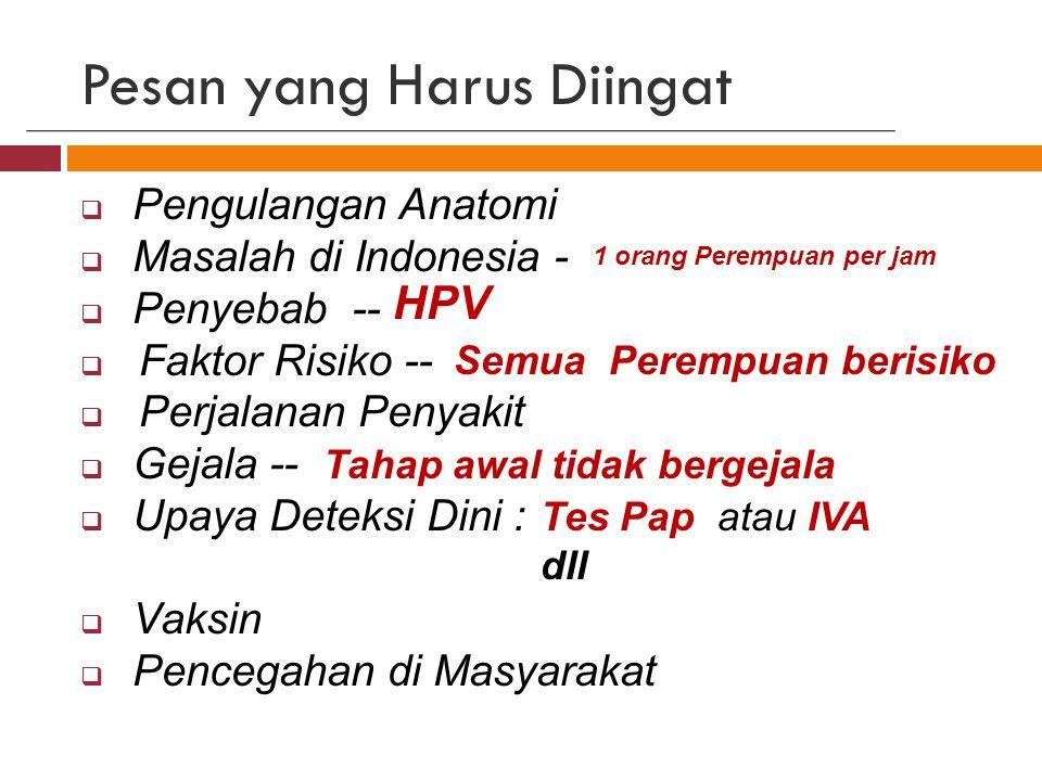 1 orang Perempuan per jam HPV Semua Perempuan berisiko Tes Pap atau IVA dll Pesan yang Harus Diingat  Pengulangan Anatomi  Masalah di Indonesia -  Penyebab --  Faktor Risiko --  Perjalanan Penyakit  Gejala --  Upaya Deteksi Dini :  Vaksin  Pencegahan di Masyarakat Tahap awal tidak bergejala