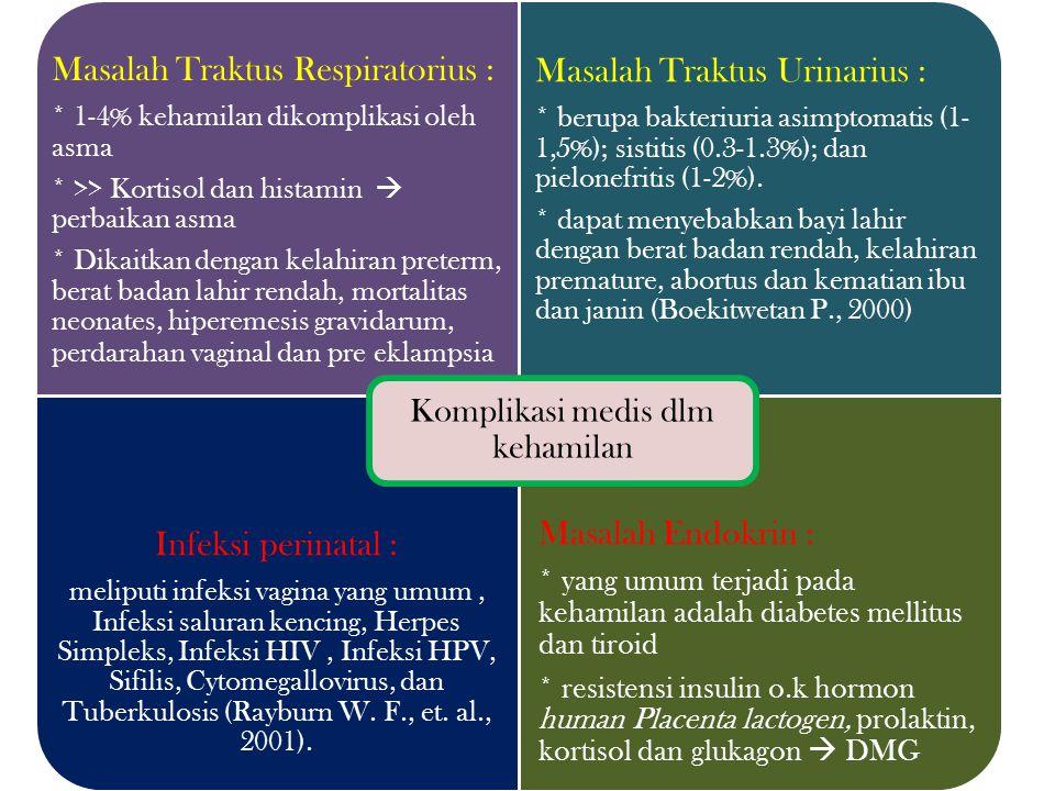 Masalah Traktus Respiratorius : * 1-4% kehamilan dikomplikasi oleh asma * >> Kortisol dan histamin  perbaikan asma * Dikaitkan dengan kelahiran prete