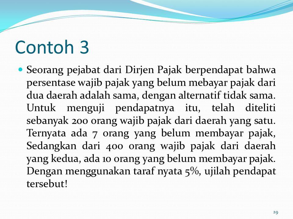 Contoh 3 Seorang pejabat dari Dirjen Pajak berpendapat bahwa persentase wajib pajak yang belum mebayar pajak dari dua daerah adalah sama, dengan alter