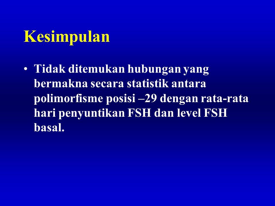 Kesimpulan Tidak ditemukan hubungan yang bermakna secara statistik antara polimorfisme posisi –29 dengan rata-rata hari penyuntikan FSH dan level FSH