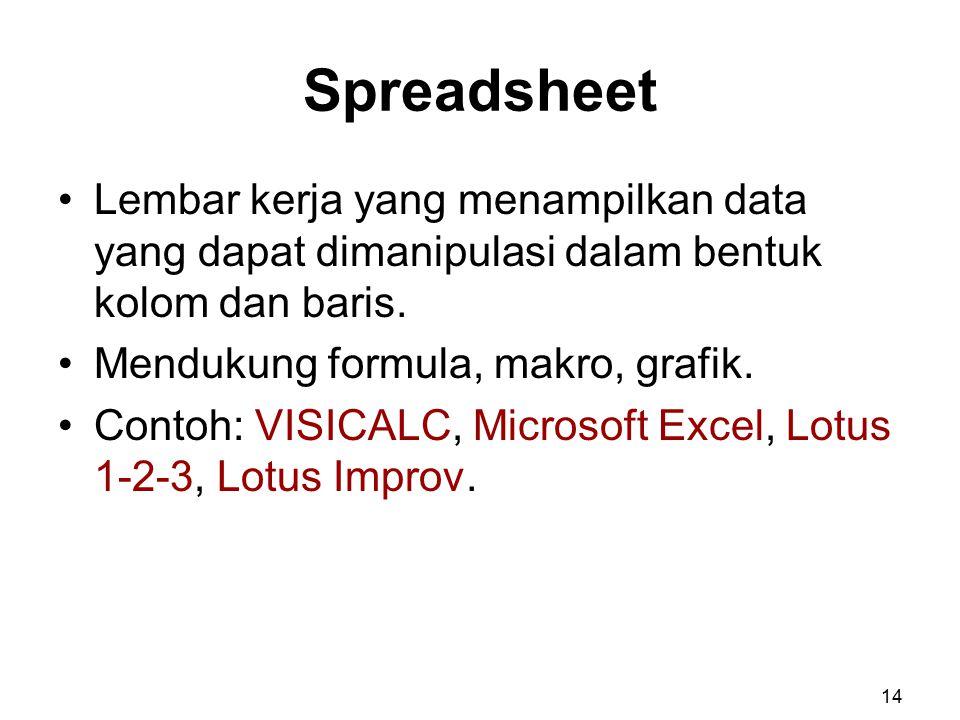 Spreadsheet Lembar kerja yang menampilkan data yang dapat dimanipulasi dalam bentuk kolom dan baris. Mendukung formula, makro, grafik. Contoh: VISICAL